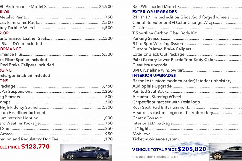 Checking out a modified Tesla Model S priced at 205,820 USD [video]